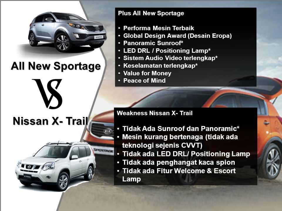 All New Sportage Nissan X- Trail Plus All New Sportage •Performa Mesin Terbaik •Global Design Award (Desain Eropa) •Panoramic Sunroof* •LED DRL / Posi