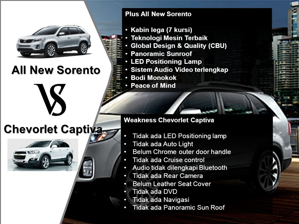 All New Sorento Chevorlet Captiva Plus All New Sorento •Kabin lega (7 kursi) •Teknologi Mesin Terbaik •Global Design & Quality (CBU) •Panoramic Sunroo