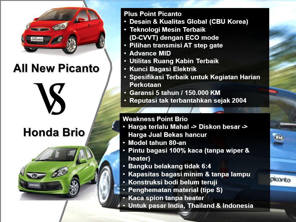 All New Picanto Mitsubishi Mirage Plus Point Picanto •Desain & Kualitas Global (CBU Korea) •Teknologi Mesin Terbaik (D-CVVT) dengan ECO mode •Pilihan transmisi AT step gate •Advance MID •Utilitas Ruang Kabin Terbaik •Kunci Bagasi Elektrik •Spesifikasi Terbaik untuk Kegiatan Harian Perkotaan •Garansi 5 tahun / 150.000 KM •Reputasi tak terbantahkan sejak 2004 Plus Point Picanto •Desain & Kualitas Global (CBU Korea) •Teknologi Mesin Terbaik (D-CVVT) dengan ECO mode •Pilihan transmisi AT step gate •Advance MID •Utilitas Ruang Kabin Terbaik •Kunci Bagasi Elektrik •Spesifikasi Terbaik untuk Kegiatan Harian Perkotaan •Garansi 5 tahun / 150.000 KM •Reputasi tak terbantahkan sejak 2004 Weakness Point Mirage •Baru launching -> Diskon besar -> Harga Jual Bekas hancur •Mesin 3 silinder •Bangku belakang tidak 6:4 •Keyless tanpa Alarm •Intake ke arah depan •Model mirip Nissan March •Konstruksi bodi belum teruji •Penghematan material •Kaca spion tanpa heater •Untuk pasar Jepang, Thailand & Indonesia