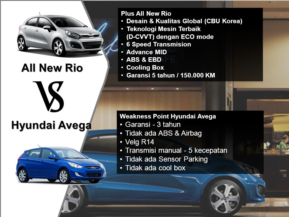 All New Rio Ford Fiesta Plus All New Rio •Desain & Kualitas Global (CBU Korea) •Teknologi Mesin Terbaik (D-CVVT) dengan ECO mode •6 Speed Transmision AT/ MT •ABS & EBD •Cooling Box •Garansi 5 tahun / 150.000 KM Plus All New Rio •Desain & Kualitas Global (CBU Korea) •Teknologi Mesin Terbaik (D-CVVT) dengan ECO mode •6 Speed Transmision AT/ MT •ABS & EBD •Cooling Box •Garansi 5 tahun / 150.000 KM Weakness For d Fiesta Trend •Garansi – 3 tahun •Mesin kurang bertenaga (tidak ada teknologi sejenis CVVT) •Tidak ada cool box •Transmisi manual - 5 kecepatan •Tidak ada lampu kabut •Tidak ada penghangat kaca spion •Kurang lega dan lapang •Bagasi lebih kecil