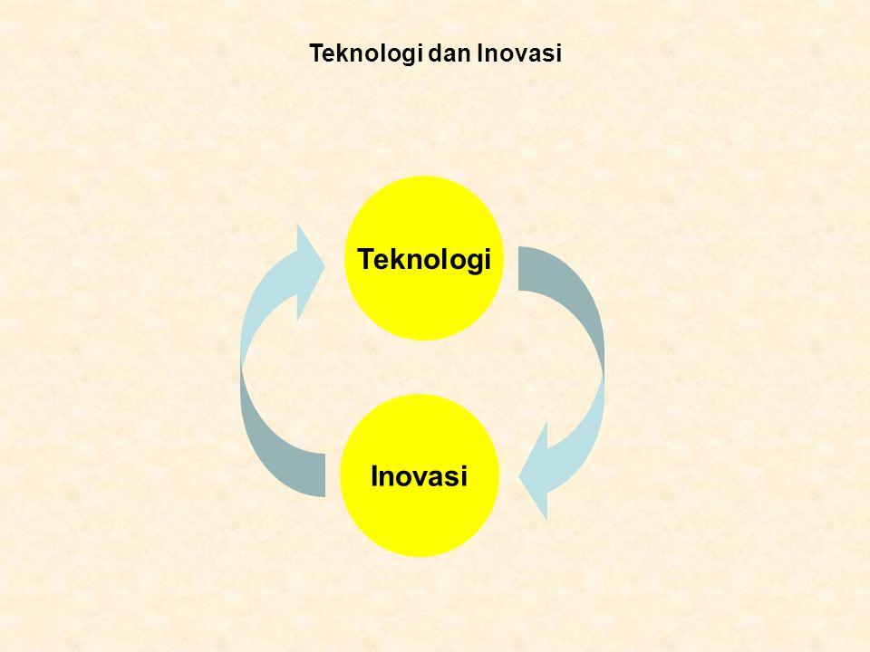 Teknologi dan Inovasi Teknologi Inovasi