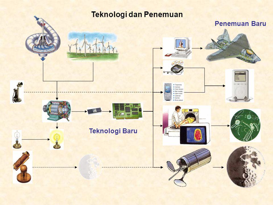 Teknologi dan Penemuan Penemuan Baru Teknologi Baru