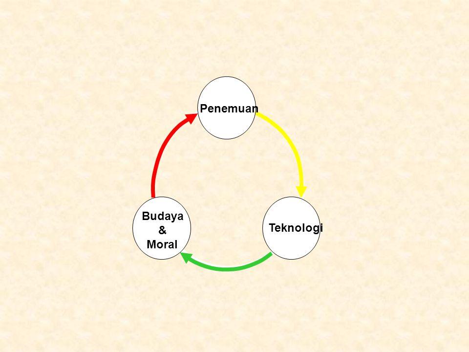 Teknologi Budaya & Moral Penemuan