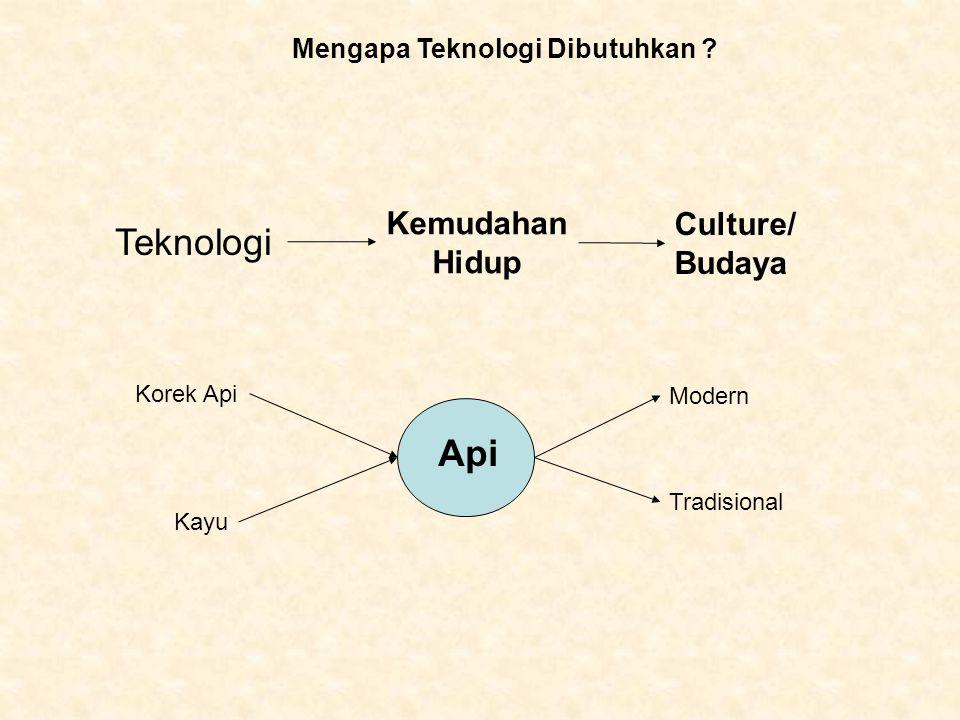 Mengapa Teknologi Dibutuhkan ? Teknologi Kemudahan Hidup Culture/ Budaya Korek Api Kayu Api Modern Tradisional