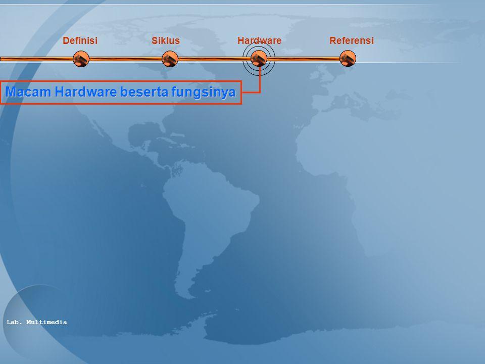 Lab. Multimedia Acuan untuk menambah pengetahuan DefinisiSiklusHardwareReferensi