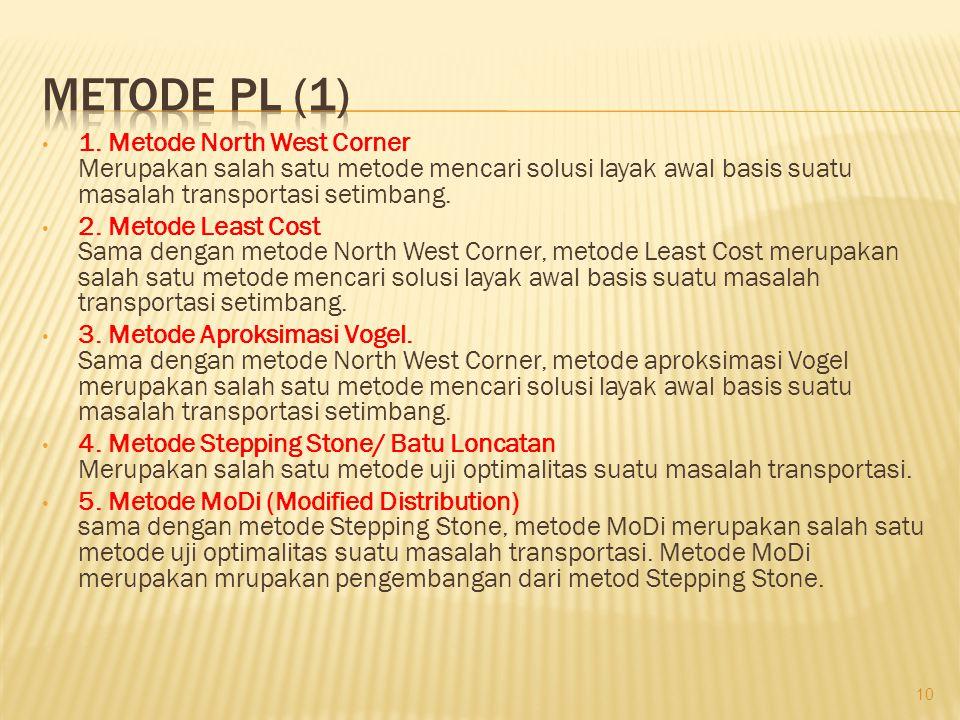• 1. Metode North West Corner Merupakan salah satu metode mencari solusi layak awal basis suatu masalah transportasi setimbang. • 2. Metode Least Cost