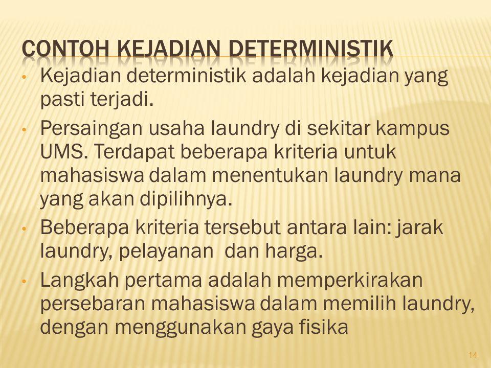 • Kejadian deterministik adalah kejadian yang pasti terjadi. • Persaingan usaha laundry di sekitar kampus UMS. Terdapat beberapa kriteria untuk mahasi