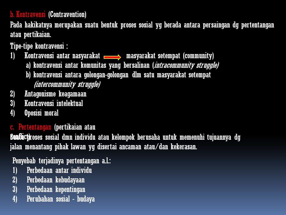 b. Kontravensi (Contravention) Pada hakikatnya merupakan suatu bentuk proses sosial yg berada antara persaingan dg pertentangan atau pertikaian. Tipe-