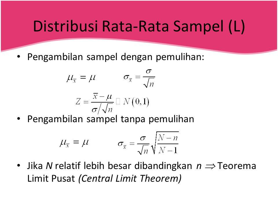 Distribusi Rata-Rata Sampel (L) • Pengambilan sampel dengan pemulihan: • Pengambilan sampel tanpa pemulihan • Jika N relatif lebih besar dibandingkan