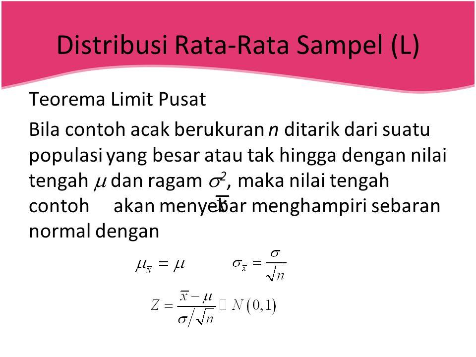 Distribusi Rata-Rata Sampel (L) Teorema Limit Pusat Bila contoh acak berukuran n ditarik dari suatu populasi yang besar atau tak hingga dengan nilai t
