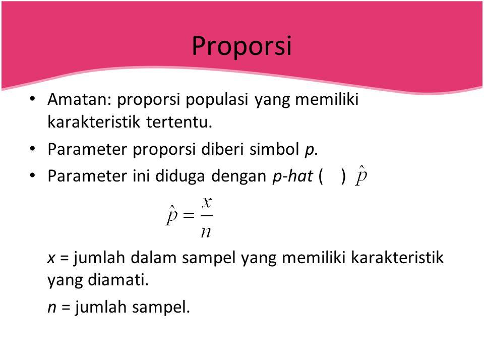Proporsi • Amatan: proporsi populasi yang memiliki karakteristik tertentu. • Parameter proporsi diberi simbol p. • Parameter ini diduga dengan p-hat (
