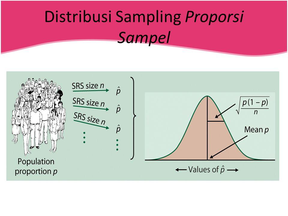 Distribusi Sampling Proporsi Sampel