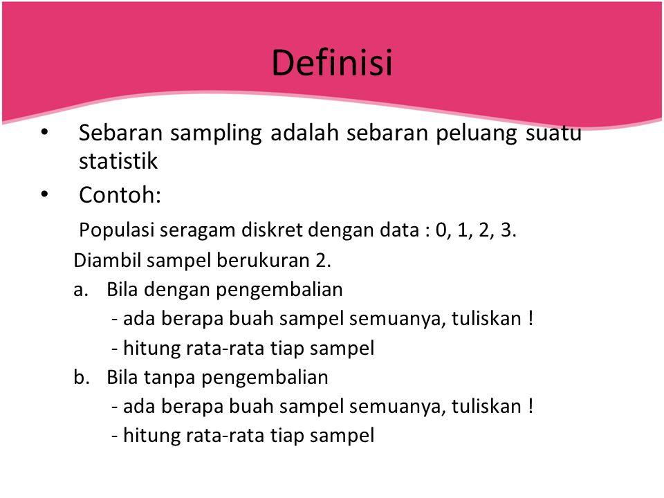Definisi • Sebaran sampling adalah sebaran peluang suatu statistik • Contoh: Populasi seragam diskret dengan data : 0, 1, 2, 3. Diambil sampel berukur
