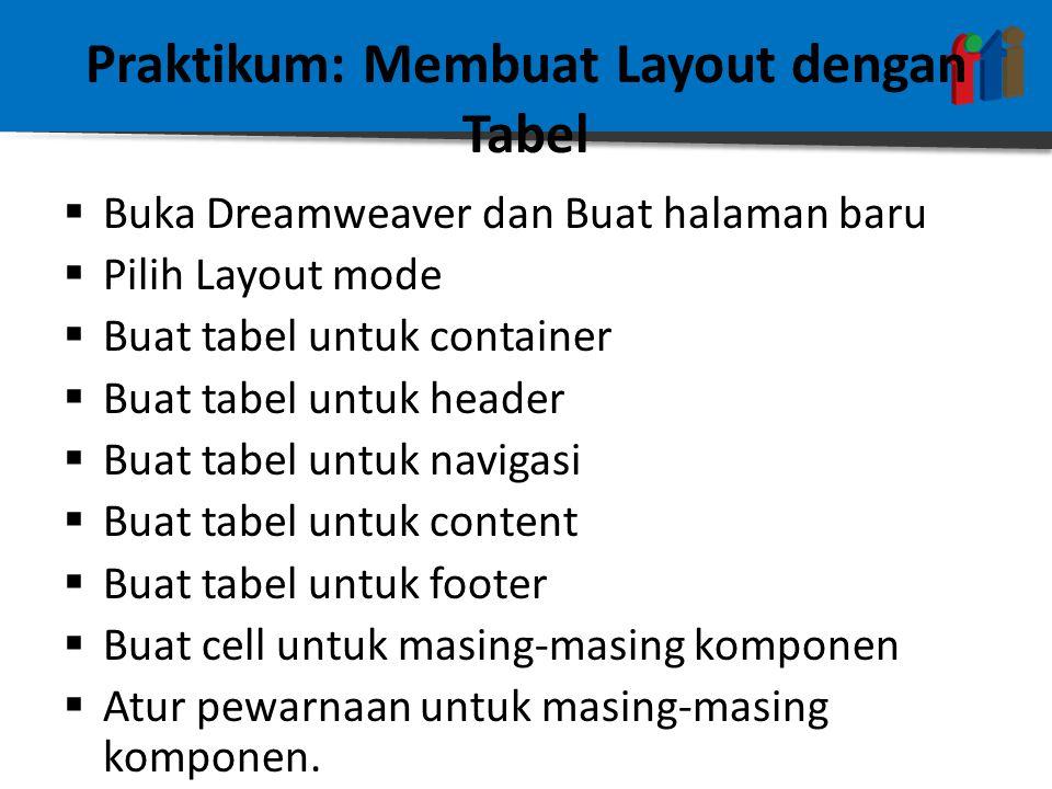 Praktikum: Membuat Layout dengan Tabel  Buka Dreamweaver dan Buat halaman baru  Pilih Layout mode  Buat tabel untuk container  Buat tabel untuk he