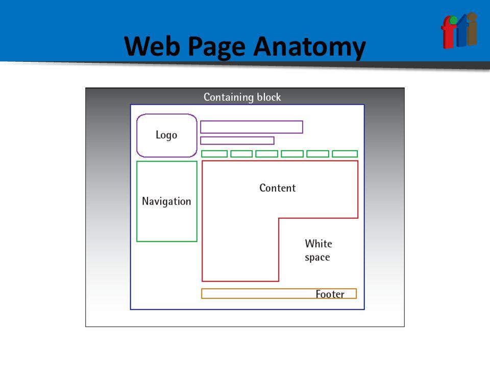 Web Page Anatomy