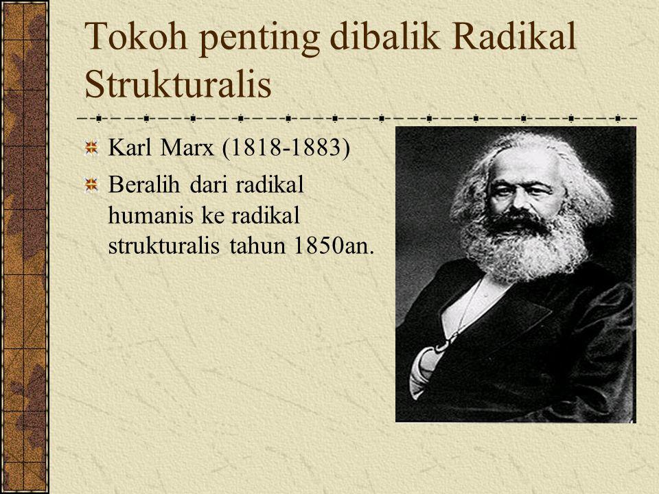 Tokoh penting dibalik Radikal Strukturalis Karl Marx (1818-1883) Beralih dari radikal humanis ke radikal strukturalis tahun 1850an.