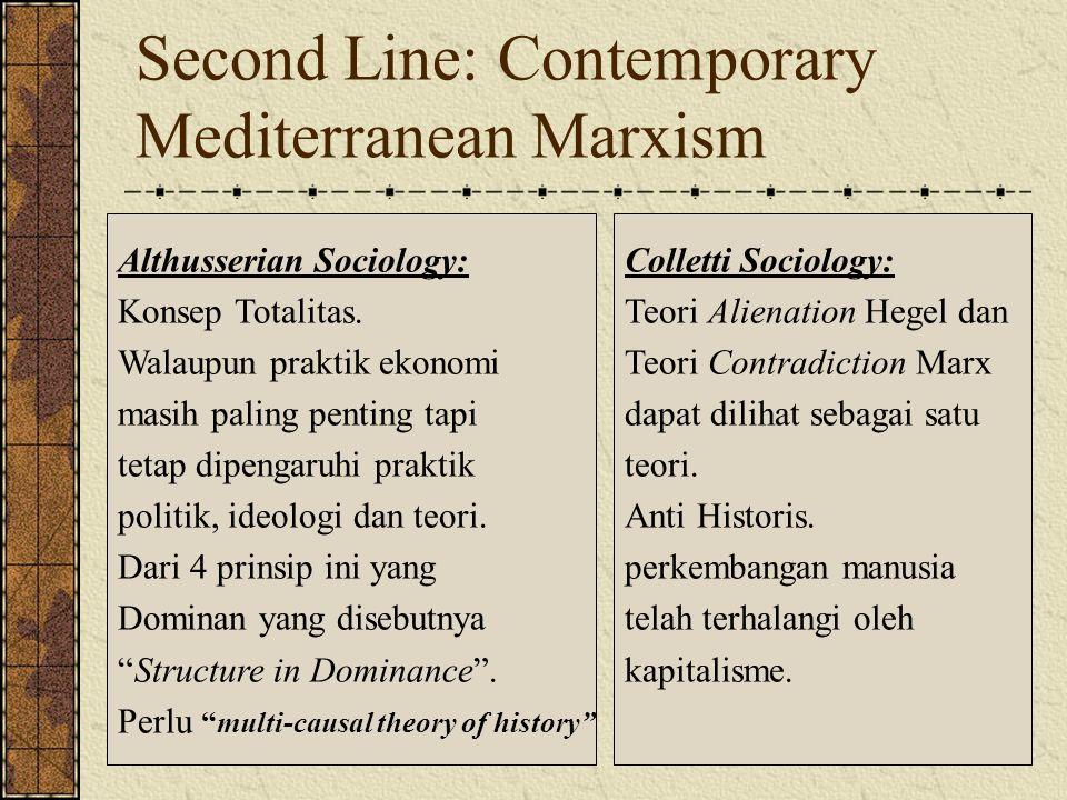 Second Line: Contemporary Mediterranean Marxism Althusserian Sociology: Konsep Totalitas.