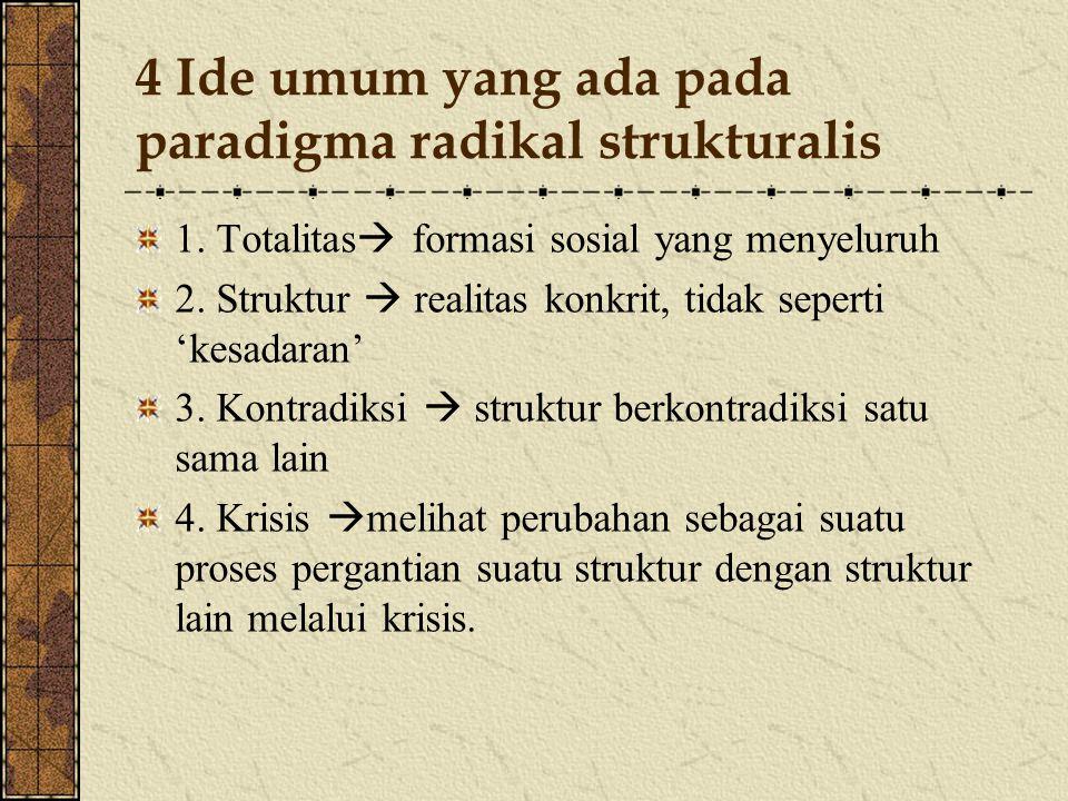 4 Ide umum yang ada pada paradigma radikal strukturalis 1.