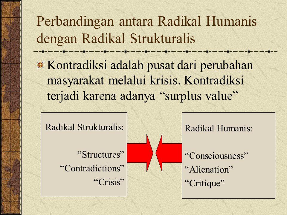 Perbandingan antara Radikal Humanis dengan Radikal Strukturalis Kontradiksi adalah pusat dari perubahan masyarakat melalui krisis.