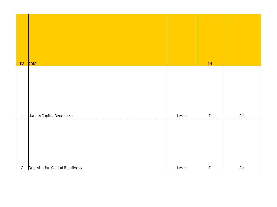VKeuangan dan Pasar 11 1OPEX Non-FuelRp/kWh3 56.32 2Umur Piutang (PAL + TS + PRR)hari3 19.27 3Penyerapan Disburse Investasi APLN%2100 4Pertumbuhan penjualan%39.69%