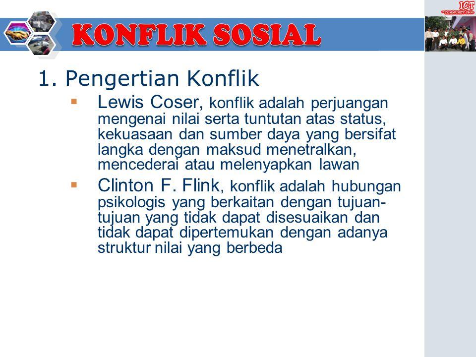Pengertian Konflik 1 Macam-macam Konflik 2 Strategi Mengatasi Konflik 3 KOMPETENSI DASAR Menganalisis faktor penyebab konflik sosial dalam masyarakat