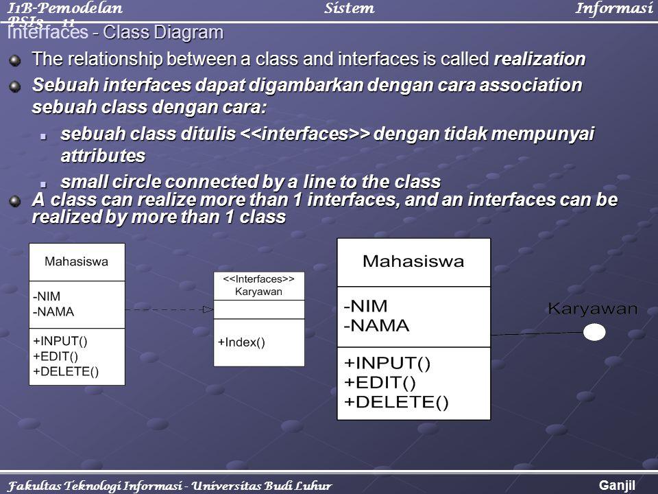 I1B-Pemodelan Sistem Informasi PSI3 - 11 Fakultas Teknologi Informasi - Universitas Budi Luhur Ganjil 2005/2006 The relationship between a class and i