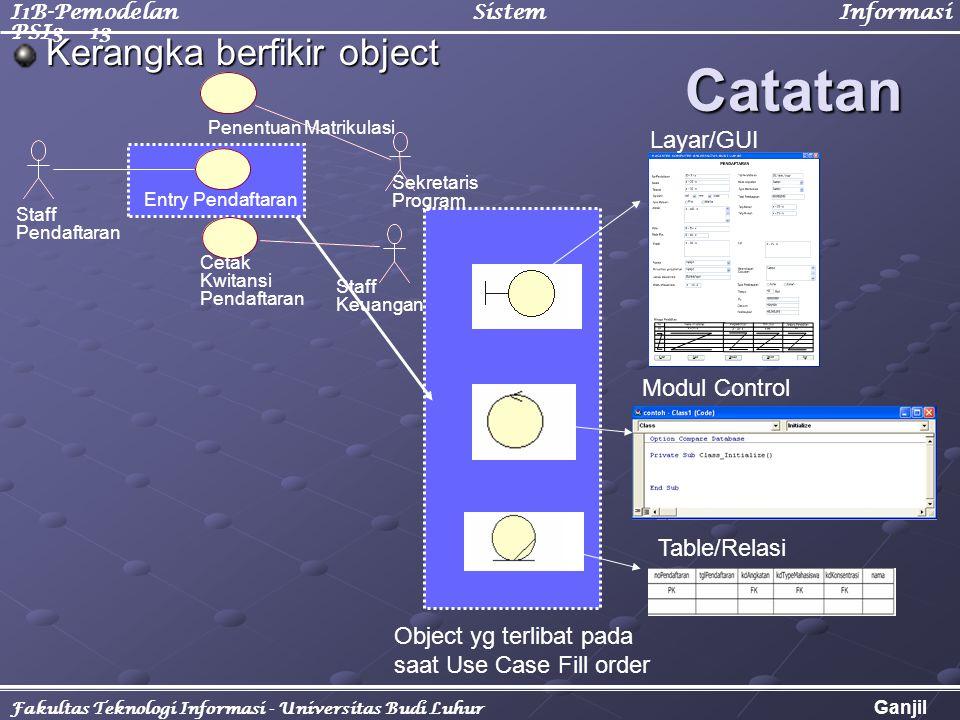 I1B-Pemodelan Sistem Informasi PSI3 - 13 Fakultas Teknologi Informasi - Universitas Budi Luhur Ganjil 2005/2006 Catatan Kerangka berfikir object Layar