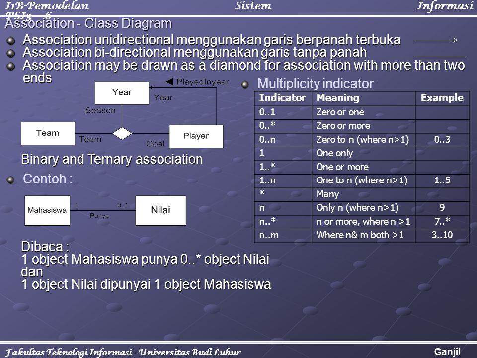 I1B-Pemodelan Sistem Informasi PSI3 - 6 Fakultas Teknologi Informasi - Universitas Budi Luhur Ganjil 2005/2006 Association - Class Diagram Association