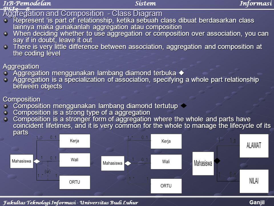 I1B-Pemodelan Sistem Informasi PSI3 - 8 Fakultas Teknologi Informasi - Universitas Budi Luhur Ganjil 2005/2006 Represent 'is part of' relationship, ke