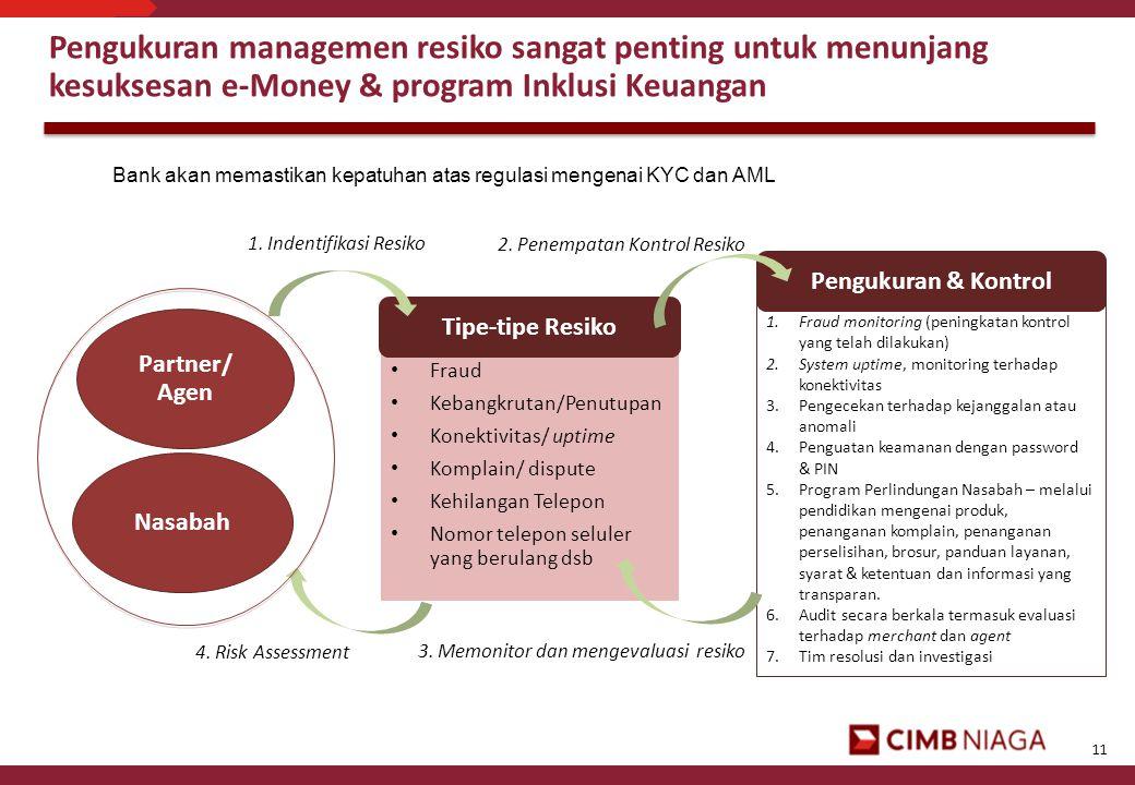 11 Pengukuran managemen resiko sangat penting untuk menunjang kesuksesan e-Money & program Inklusi Keuangan Partner/ Agen Nasabah • Fraud • Kebangkrut