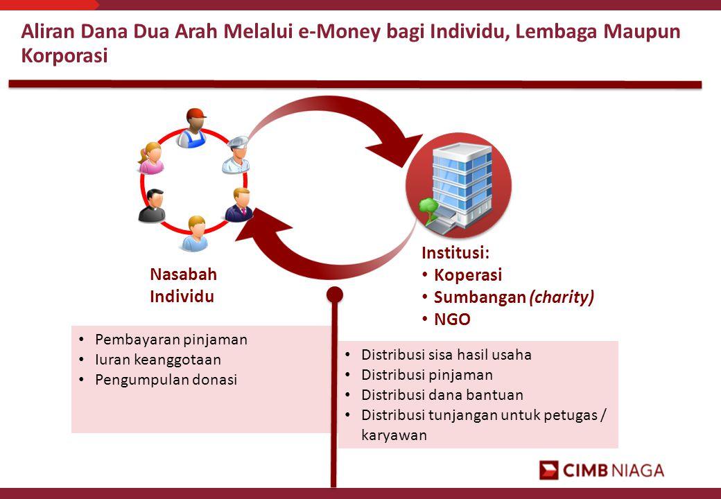 • Distribusi sisa hasil usaha • Distribusi pinjaman • Distribusi dana bantuan • Distribusi tunjangan untuk petugas / karyawan • Pembayaran pinjaman •