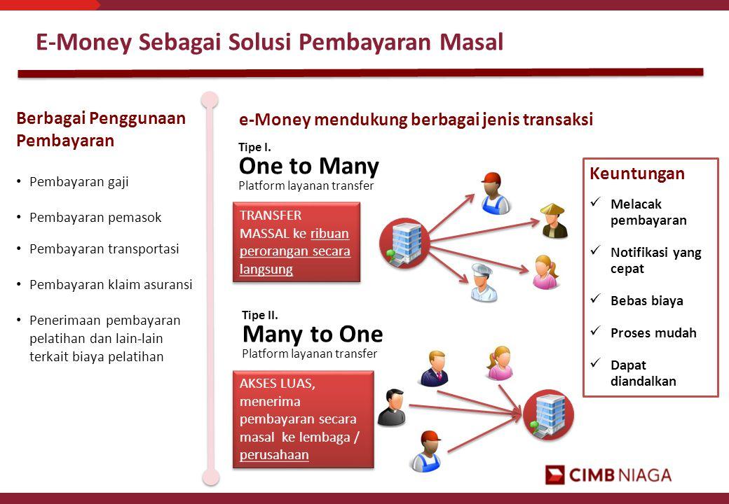 E-Money Sebagai Solusi Pembayaran Masal e-Money mendukung berbagai jenis transaksi Berbagai Penggunaan Pembayaran • Pembayaran gaji • Pembayaran pemas