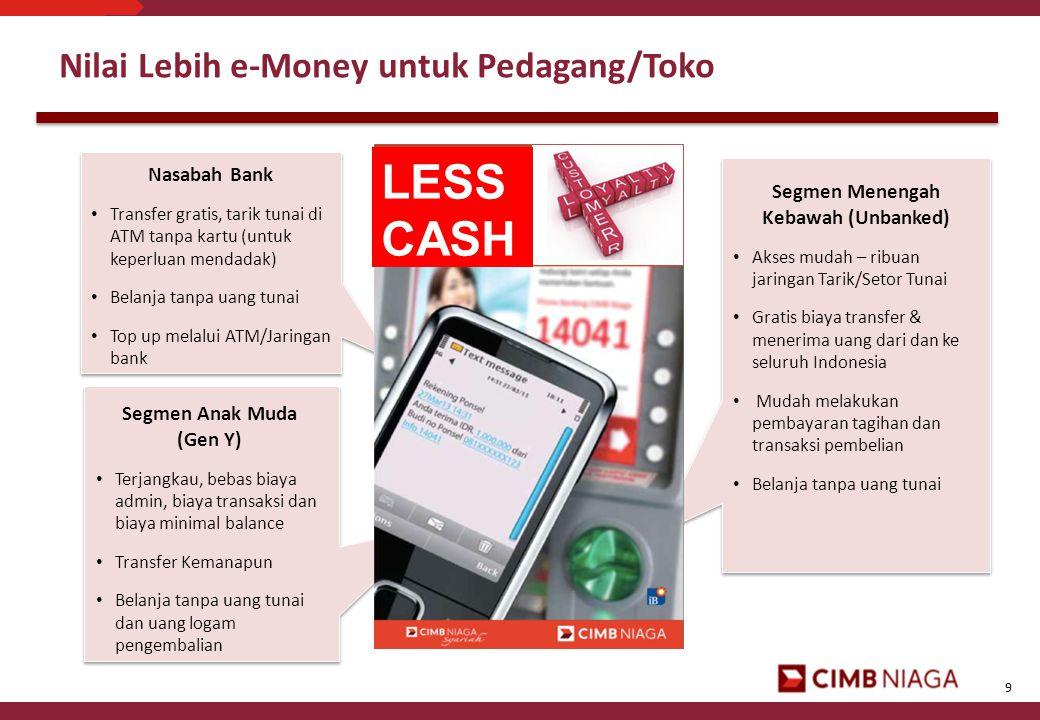9 Nilai Lebih e-Money untuk Pedagang/Toko Nasabah Bank • Transfer gratis, tarik tunai di ATM tanpa kartu (untuk keperluan mendadak) • Belanja tanpa ua
