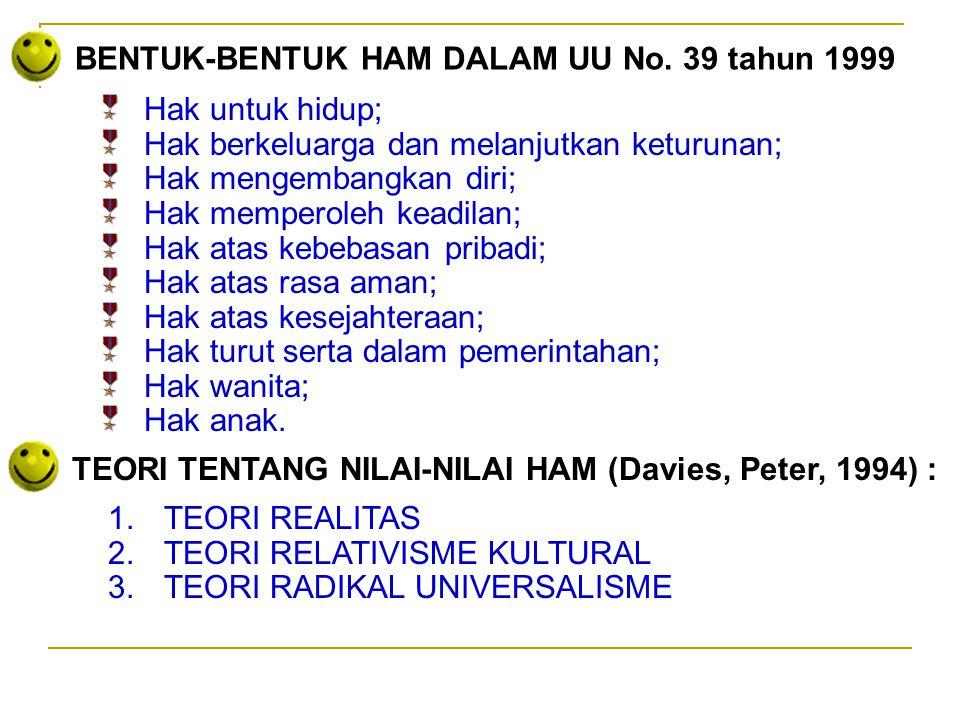 Sedarnawati Yasni BENTUK-BENTUK HAM DALAM UU No. 39 tahun 1999 Hak untuk hidup; Hak berkeluarga dan melanjutkan keturunan; Hak mengembangkan diri; Hak