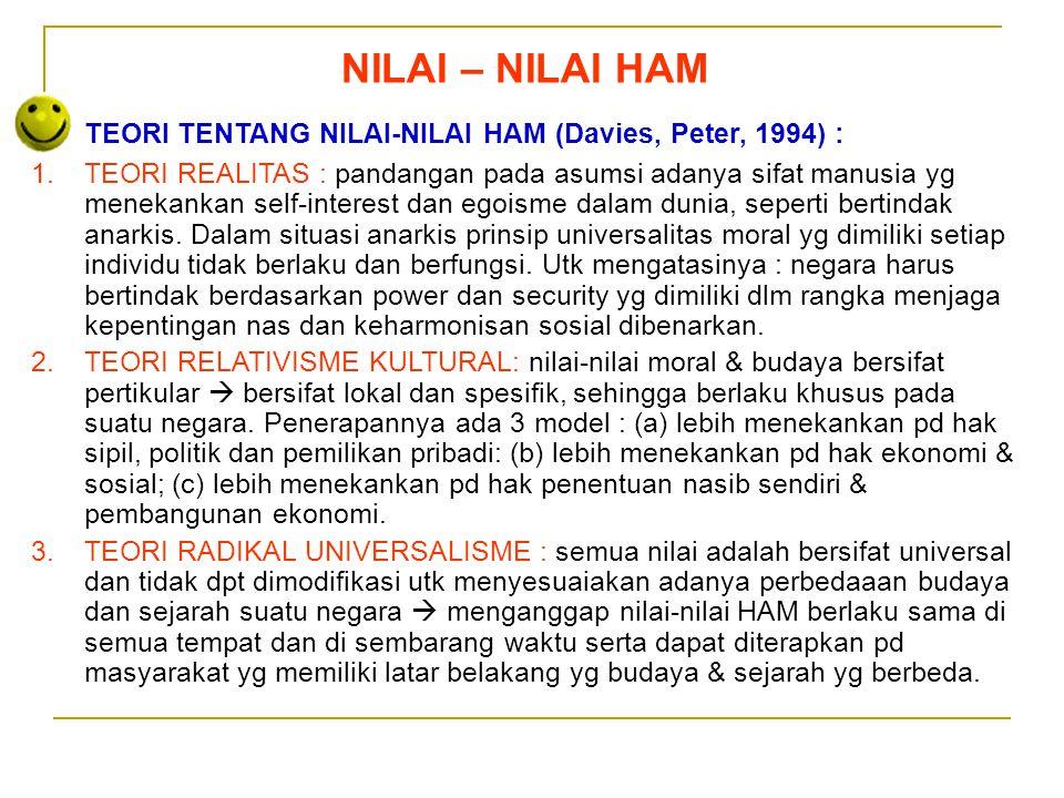 Sedarnawati Yasni NILAI – NILAI HAM TEORI TENTANG NILAI-NILAI HAM (Davies, Peter, 1994) : 1.TEORI REALITAS : pandangan pada asumsi adanya sifat manusi