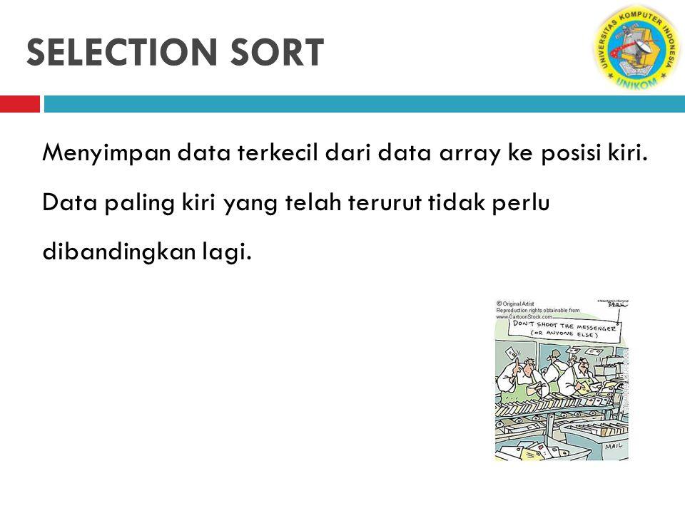 SELECTION SORT Menyimpan data terkecil dari data array ke posisi kiri. Data paling kiri yang telah terurut tidak perlu dibandingkan lagi.