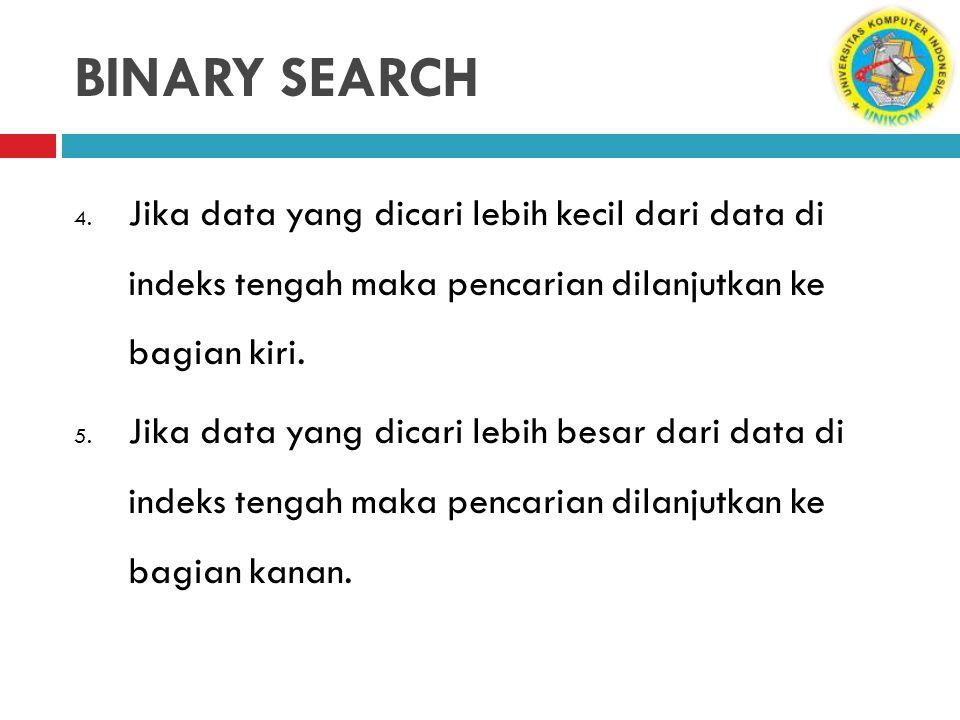 BINARY SEARCH 4. Jika data yang dicari lebih kecil dari data di indeks tengah maka pencarian dilanjutkan ke bagian kiri. 5. Jika data yang dicari lebi