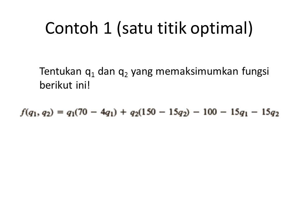 Contoh 1 (satu titik optimal) Tentukan q 1 dan q 2 yang memaksimumkan fungsi berikut ini!