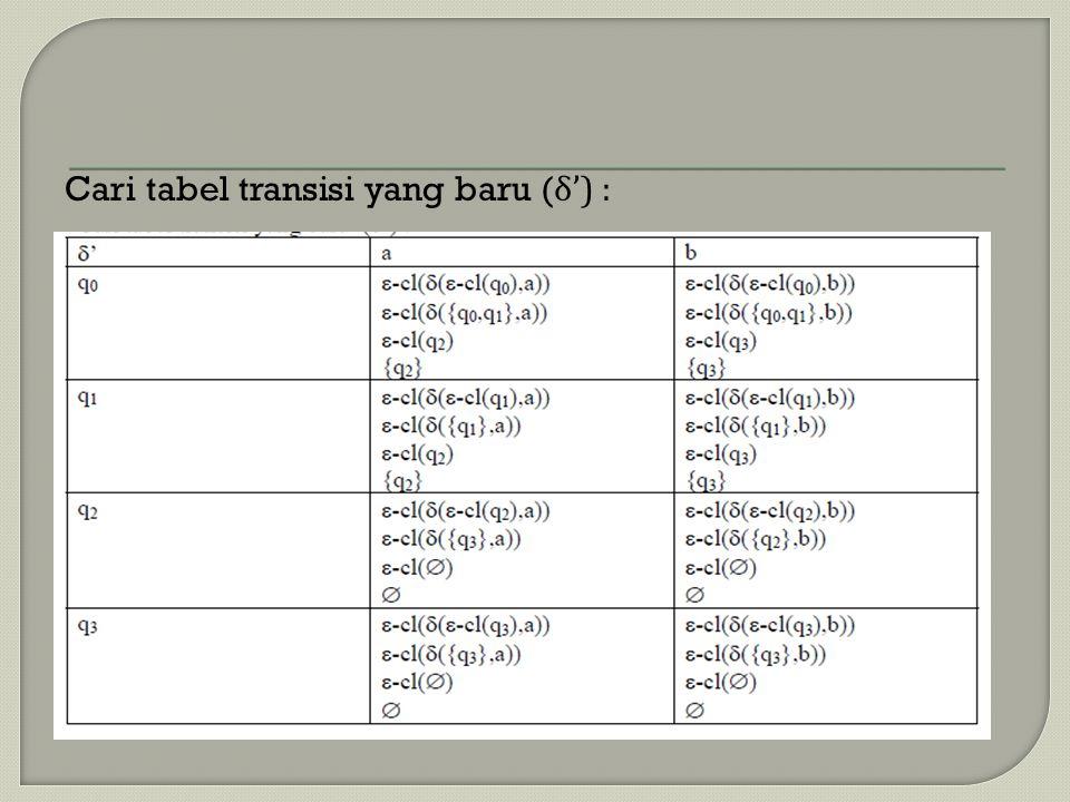 Cari tabel transisi yang baru ( δ ') :