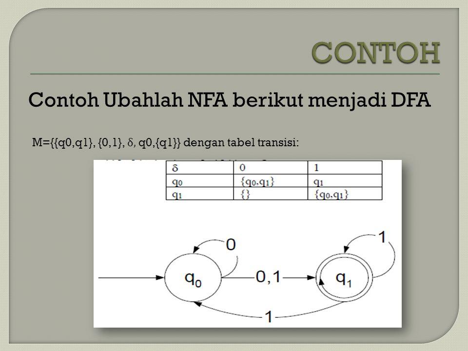 Contoh Ubahlah NFA berikut menjadi DFA M={{q0,q1}, {0,1}, δ, q0,{q1}} dengan tabel transisi: