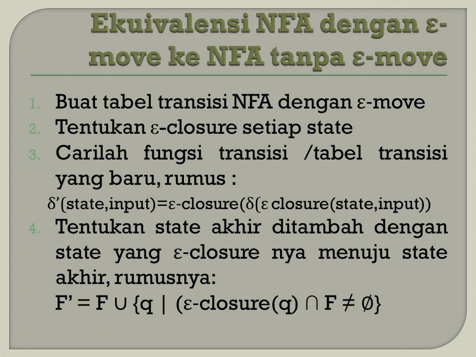 1. Buat tabel transisi NFA dengan ε -move 2. Tentukan ε -closure setiap state 3. Carilah fungsi transisi /tabel transisi yang baru, rumus : δ '(state,