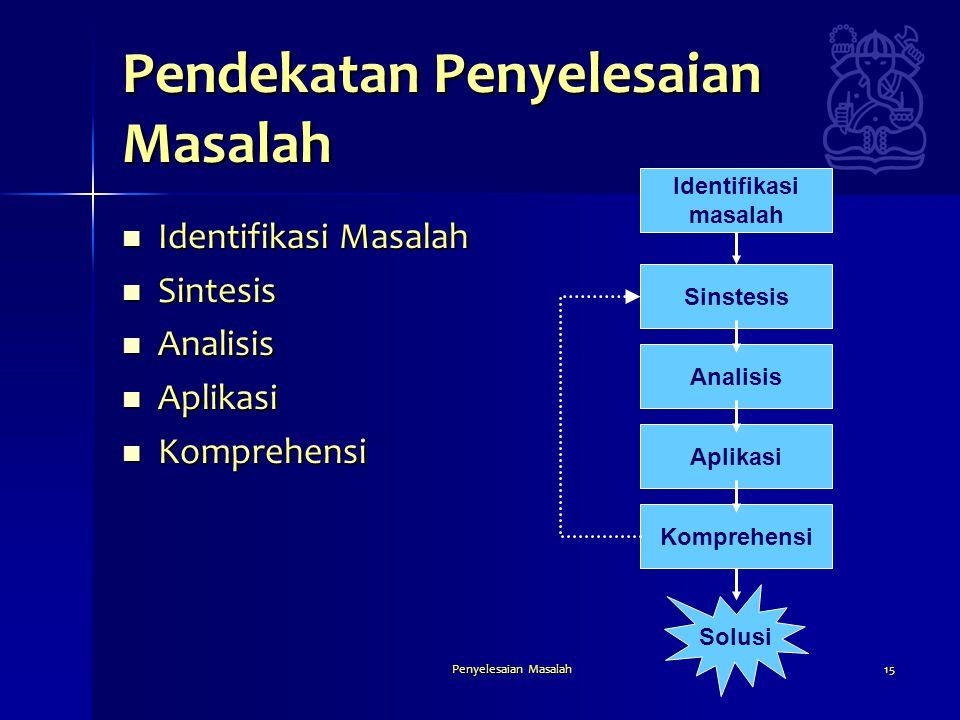 Penyelesaian Masalah15 Pendekatan Penyelesaian Masalah  Identifikasi Masalah  Sintesis  Analisis  Aplikasi  Komprehensi Identifikasi masalah Sins