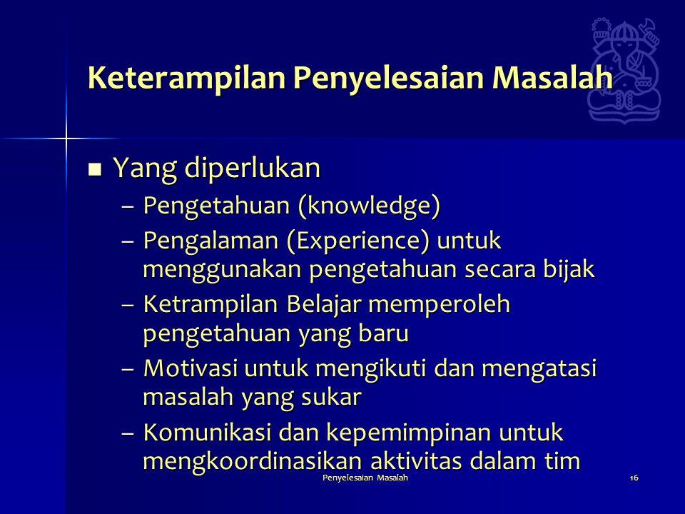 Penyelesaian Masalah16 Keterampilan Penyelesaian Masalah  Yang diperlukan –Pengetahuan (knowledge) –Pengalaman (Experience) untuk menggunakan pengeta
