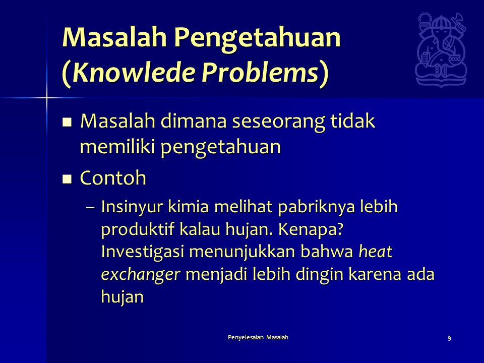 Penyelesaian Masalah9 Masalah Pengetahuan (Knowlede Problems)  Masalah dimana seseorang tidak memiliki pengetahuan  Contoh –Insinyur kimia melihat p