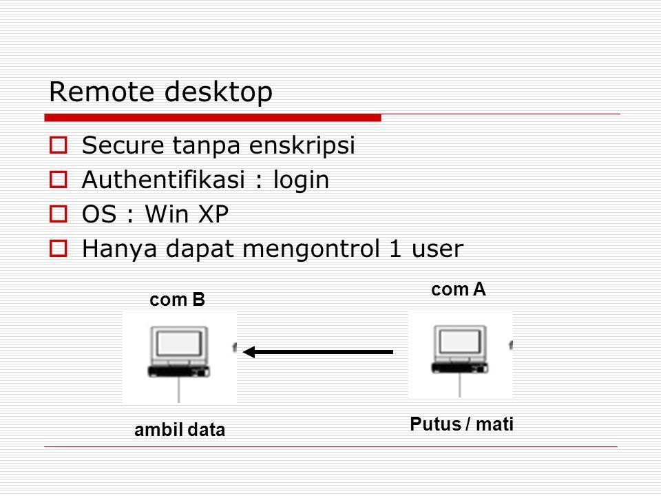 Remote desktop  Secure tanpa enskripsi  Authentifikasi : login  OS : Win XP  Hanya dapat mengontrol 1 user com A com B Putus / mati ambil data