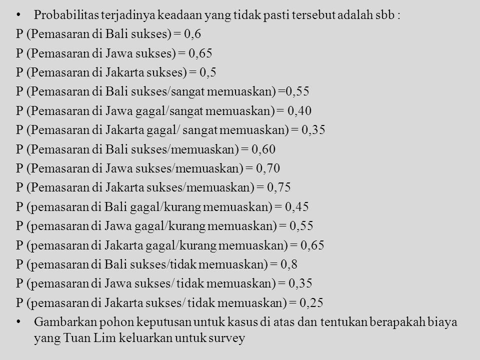 • Probabilitas terjadinya keadaan yang tidak pasti tersebut adalah sbb : P (Pemasaran di Bali sukses) = 0,6 P (Pemasaran di Jawa sukses) = 0,65 P (Pem