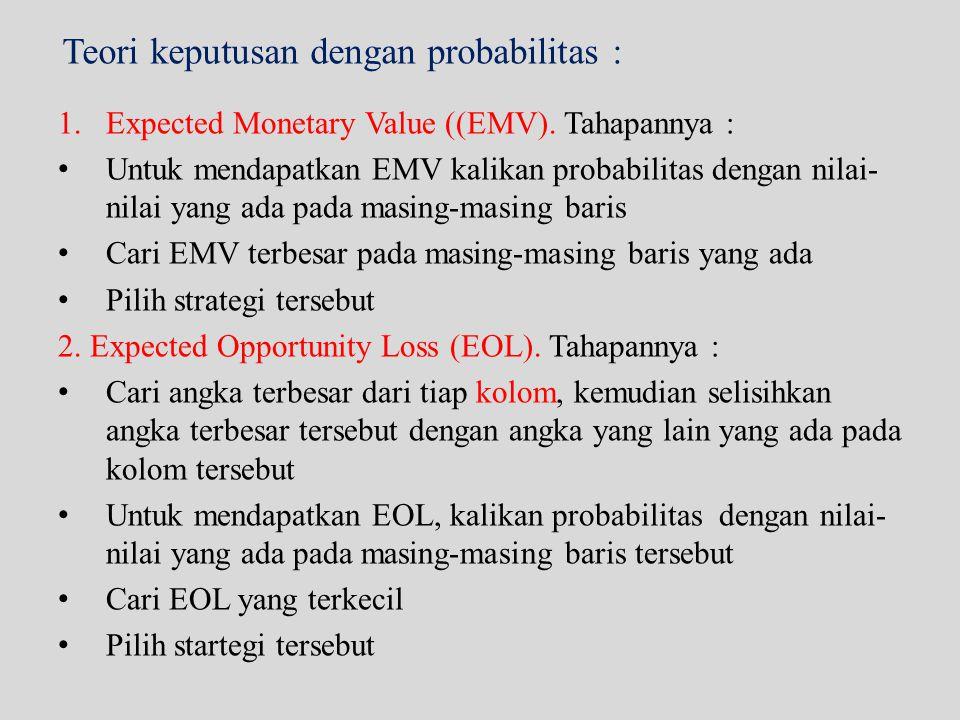 • Pohon keputusan dengan survei 25.477.000 23.350.000 25.200.000 32.600.000 Sangat puas puas Kurang puas Tidak puas P(SP)= 0,2 P(P)= 0,4 P(KP)= 0,25 P(TP)= 0,15 16,95 jt 21,82 5 jt 23,35 jt 19,25 jt 23,35 jt 25,2 jt 15,72 5 jt 23,35 jt 12,67 5 jt 32,6 jt Jakarta Jawa Bali Jakarta Jawa Bali Jawa Bali Jawa Bali 25.000.000 2.000.000 32.500.000 2.000.000 40.000.000 3.000.000 25.000.000 2.000.000 32.500.000 2.000.000 40.000.000 3.000.000 32.500.000 2.000.000 40.000.000 3.000.000 32.500.000 2.000.000 40.000.000 3.000.000 P(S/SP) P(G/SP) P(S/SP) P(G/SP) P(S/SP) P(G/SP) P(S/P) P(G/P) P(S/P) P(G/P) P(S/P) P(G/P) P(S/KP) P(G/KP) P(S/KP) P(G/KP) P(S/TP) P(G/TP) P(S/TP) P(G/TP)