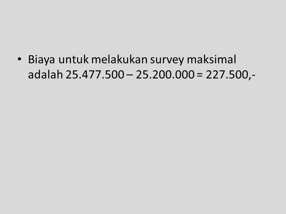 • Biaya untuk melakukan survey maksimal adalah 25.477.500 – 25.200.000 = 227.500,-