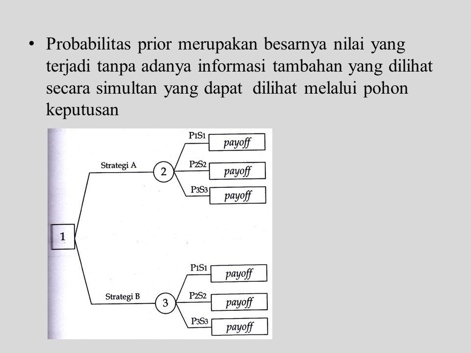 • Probabilitas prior merupakan besarnya nilai yang terjadi tanpa adanya informasi tambahan yang dilihat secara simultan yang dapat dilihat melalui poh