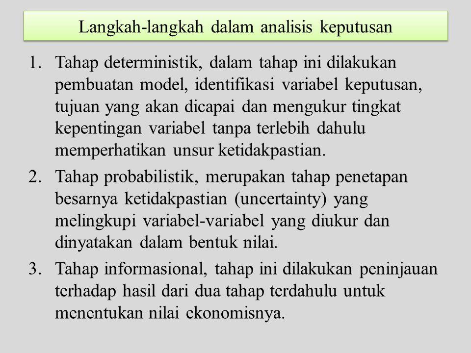 Langkah-langkah dalam analisis keputusan 1.Tahap deterministik, dalam tahap ini dilakukan pembuatan model, identifikasi variabel keputusan, tujuan yan